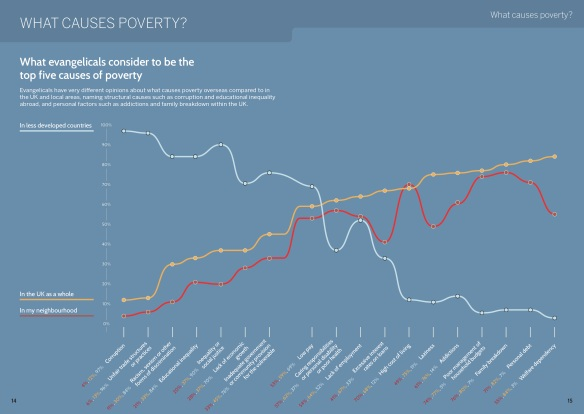 views on poverty View related content: free enterprise, poverty studies  students and adults to  gauge society's views toward several often-stereotyped groups.